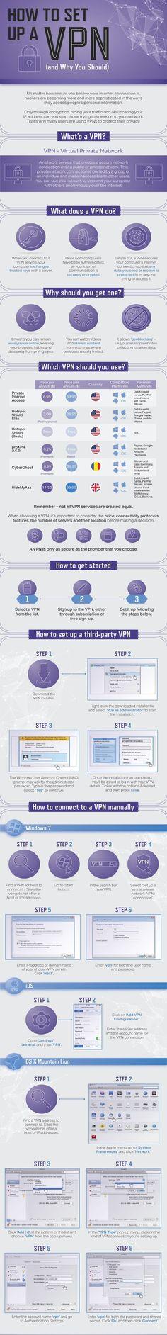 """""""Virtual Private Network"""""""