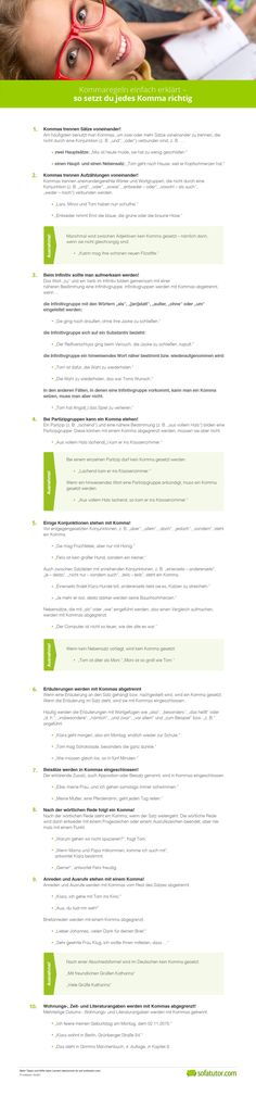 Viele Schülerinnen und Schüler tun sich mit der Kommasetzung schwer. Dabei muss man sich nur ein paar einfache Kommaregeln merken. Mehr dazu hier: http://magazin.sofatutor.com/eltern/2015/11/05/kommaregeln-einfach-erklaert-so-setzt-ihr-kind-jedes-komma-richtig/