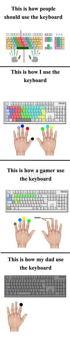 How People Use Keyboard