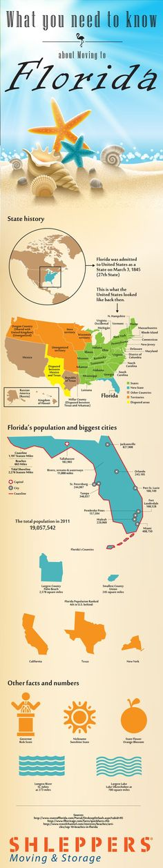What You Need to Know about Moving to Florida - Florida has become a top destination for people around the country. Start your new life in the Sunshine State with these fun facts. - sponsored - Call Your Area Native and Expert Realtor Today! Visit Florida, Florida Living, State Of Florida, Florida Vacation, Florida Travel, Florida Home, Florida Beaches, South Florida, Vacation Spots