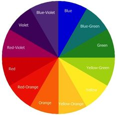 12 Color Wheel for cardmakers and papercrafters