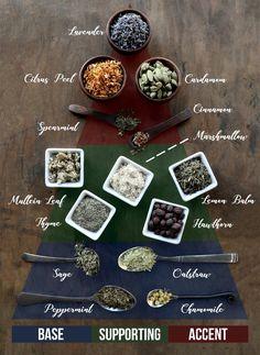 How to Create Your Own Herbal Tea Blends tea benefits tea blends tea garden tea photography tea recipes Kombucha, Herbal Tea Benefits, Herbal Teas, Organic Herbal Tea, Homemade Tea, Peppermint Tea, Party Decoration, Types Of Tea, Best Tea