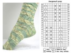 Knit Socks, Knitting Socks, Mittens, Crochet, Diy, Knitting And Crocheting, Tricot, Socks, Jackets