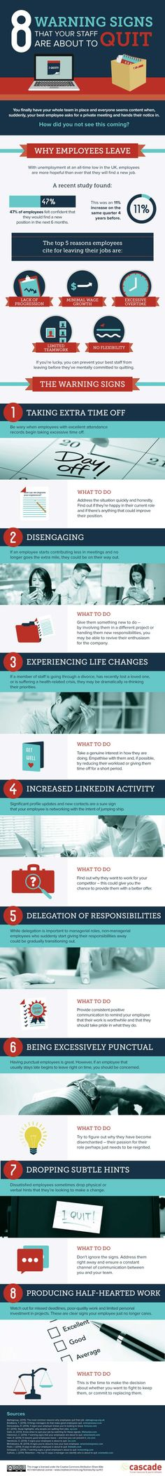 8 warning signs that your staff are about to quit #Infographic #Business #Job