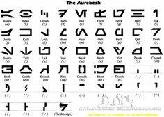 Aurebesh - STARWARS-COLLECTORBASE