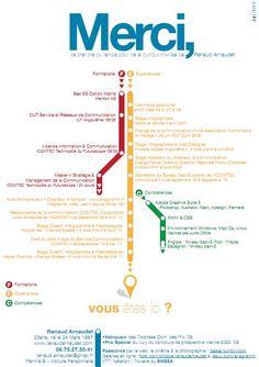 CV créatif au design de plan de métro.