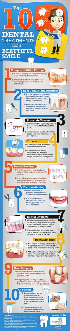 Top 10 Dental Procedures for a Beautiful Smile Infographic. Topic: dental care, teeth health, dentist, cosmetic dentistry, tooth decay.
