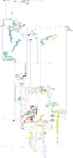 stack machine (bottom-up)  2016_09_18_02_35_37 diff --git a/tmp b/tmp index 8b80d4d..997a739 100644 --- a/tmp  b/tmp @@ -6896 68916 @@ VC183__VC184  VC184__SLGNR   VC184__VC184GA VC184GA__VC184GB VC184GB__VC184GC VC184GC__VC184GD    VC184__VC184A  VC184A__VC184B @@ -9466 95628 @@ YY96__YY97  YY97__GNR   YY96__YY96A  YY96A__YY96B  YY96B__YY96BA  YY96B__YY96C  YY96C__YY96D  YY96D__YY96DA  YY96D__YY96E     CC195__CC192__if END    CC196__LSG -CC195__CC196 CC195__CC196__else -> top__LSG…