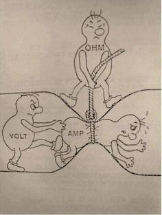 A basic description of an electric current