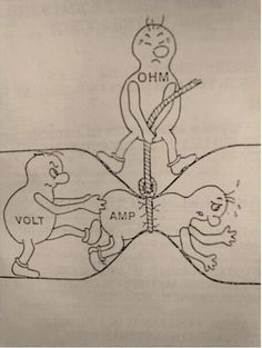 "Handy visual mnemonic for electrical ""flow"". Ohms, Volts, and Amps."
