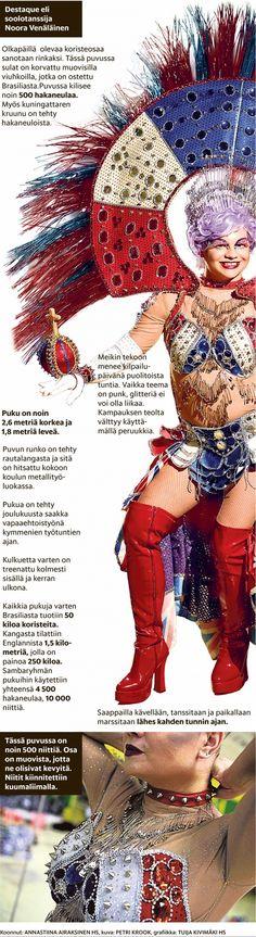 Tuhat niittiä ja hakaneulaa – sambatanssijasta tulee karnevaalia varten punk-kuningatar - Kaupunkitapahtumat - Kaupunki - Helsingin Sanomat