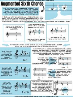 Harmony is the process of adding another musical note on top of the melody of any song. If you want to harmonize, you should learn how to sing harmony. Singing harmony can create a unique effect to enhance the piece of music. Music Theory Lessons, Music Theory Guitar, Music Guitar, Piano Lessons, Guitar Lessons, Ukulele, Art Lessons, Piano Teaching, Learning Piano