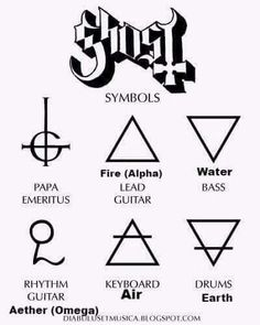 Ghost Elemental Symbols and their associated instruments! Ghost Banda, Ghost Rock Band, Ghost Papa Emeritus, Ghost Logo, Music Rock, Ghost Tattoo, Rock Y Metal, 8bit Art, Ghost And Ghouls