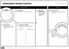 Canvas Collection II – A list of visual templates – Andi Roberts Design Food, Web Design, Graphic Design, Cafe Design, Media Design, Interior Design, Sales And Marketing, Business Marketing, Strategy Business