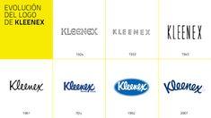 Evolución del logo de Kleenex http://www.weimark.es/brann/scottex-y-el-origen-del-papel-higienico/?preview=true&preview_id=564&preview_nonce=44ae87993b #Branding #Naming #logo #logos #logotipos #evolution #Scottex #SabíasQue #Curiosidades