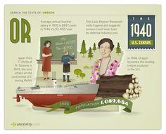 #Oregon #1940 #1940 Census