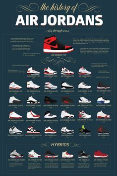 The History Of Air Jordans #Nike #Jordan