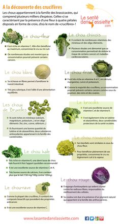 Nutrition report to try for practical diet, kindly see this pin guide info 2474241165 here. Nutrition Guide, Nutrition Plans, Health And Nutrition, Health And Wellness, Health Fitness, Nutrition Education, Healthy Tips, Healthy Recipes, Blackberry Nutrition