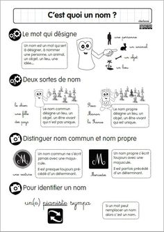 Way To Learn French Articles Key: 9698004072 French Language Lessons, French Language Learning, French Lessons, Learn French Beginner, French For Beginners, French Teaching Resources, Teaching French, Connecting Words, French Articles