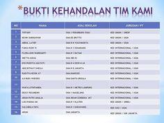 Bimbingan IUP Medicine UGM Kedokteran Internasional bersama Indonesia Co...