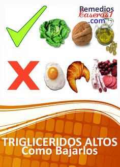 Trigliceridos Altos COMO BAJARLOS | RemediosCaseros7