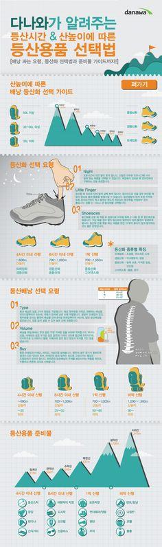 등산용품 준비하는 요령과 종류에 관한 인포그래픽