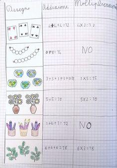DigiScuola – Matematica – Pagina 14 – Percorso didattico dalla prima alla terza