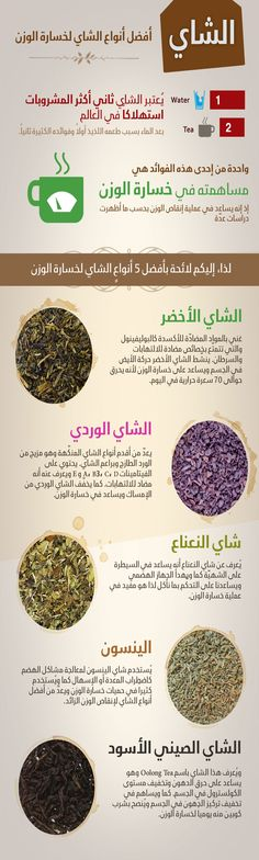 Infographic: Here are the best tea types that will help to lose weight! #tea #weightloss #herbs