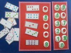 Objetivo(s):  Entender la relación entre número y cantidad. … Leer más
