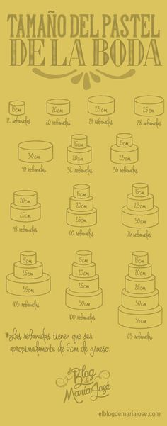 Tamaño pastel boda: