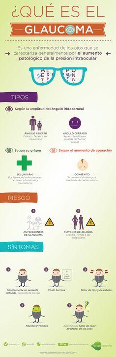 qué es el glaucoma infografía - Aurum Bienestar