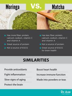 moringa v matcha benefits Herbal Remedies, Health Remedies, Natural Remedies, Health And Nutrition, Health Tips, Health And Wellness, Muscle Nutrition, Health Recipes, Health Care