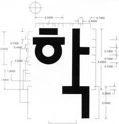 Hangul, Korean alphabet, Designer : sang soo-Ahn. ahn sang soo font module.