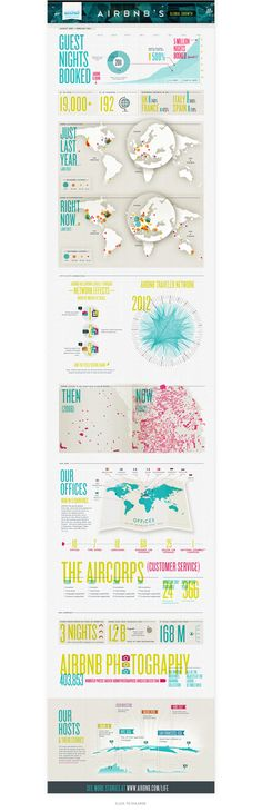 Infographics by Kelli Anderson Information Design, Information Graphics, Kelli Anderson, Customer Service Jobs, Web Design, Graphic Design, Data Visualization, Typography, Design Inspiration