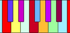 Scriabin Keyboard - Alexander Scriabin (1871–1915) piano desarrollado a partir de la sinestesia. Tesis basada en Scriabin:  https://www.google.es/url?sa=t&source=web&rct=j&url=https://riunet.upv.es/bitstream/handle/10251/13835/tesisUPV3698.pdf&ved=0ahUKEwi07OeFk47TAhUMmBoKHfZ6DnE4ChAWCCswBg&usg=AFQjCNEn8-UYy45uSB73e8VMWiGVlK0PnA&sig2=GpVbBs1axFrf6TkWgMv4xw