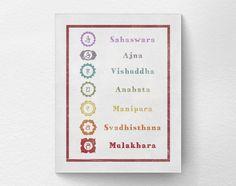 Chakra Print Yoga Print Yoga Studio Decor by LotusLeafCreations