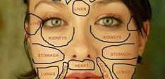Foarte tare! Uite ce probleme de sanatate ai in functie de locul in care iti apar cosuri pe fata! Chinese Face Map, Chinese Face Reading, Gesicht Mapping, Face Mapping, The Face, Heart And Lungs, Body Organs, Facial Massage, Massage Tips