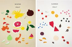 Winter Fruit, Summer Fruit.