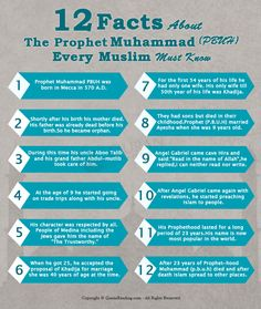12 Facts About Prophet Muhammad(PBUH) by quranreadingacademy on DeviantArt