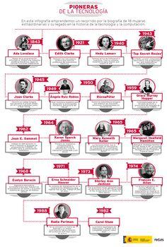 Hola: Una infografía sobreMujeres pioneras de la tecnología. Vía Un saludo