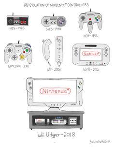 evolution of nintendo controllers.