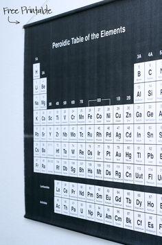 Free Printable Periodic Table Poster