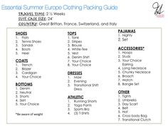 "Europe Essential Packing List...would cut down to fit in a 22"" suitcase."