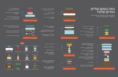 "Infographic for ""Markerweek"" by Yael Shinkar, via Flickr"
