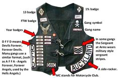 "Typical motorcycle vest design 13 is good luck same as tattoo world. 1% means you're a real criminal badass motherfucker. Not some banker who plays dress up on the weekend. ""Rocker"" refers to the large name badges. Top rocker, bottom rocker, side rocker. ********* I didn't create this pin, so take your opinions and go fuck yourself!"