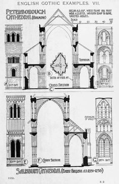 Elevations and section in the evolution of English Gothic Cathedrals A History of Architecture on the Comparative Method by Sir Banister Fletcher Gothic Architecture Drawing, Cathedral Architecture, Romanesque Architecture, Renaissance Architecture, Classical Architecture, Historical Architecture, Amazing Architecture, Architecture Romane, Ribbed Vault