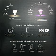 If you have a complicated selling proposition, with numerous Lighting Features and Benefits Icons, graphic icons and symbols can be a help Point Of Purchase, Hue, Close Up, Hooks, Pallet, Plugs, Benefit, Retail, Lights