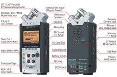 Zoom H4n Digital Audio Recorder: External Field Audio Recorder