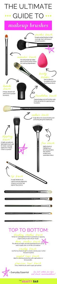 The Beauty Bar: Makeup Brush 101