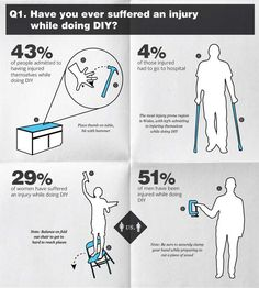 Maplin Infographic - A statistical guide to the UK's DIY habits